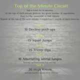 Top of the Minute Circuit 2